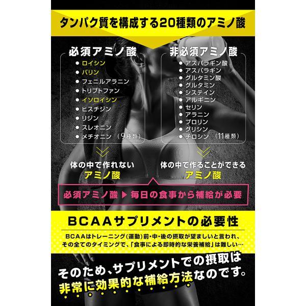 【1000円クーポン】GronG(グロング) BCAA 含有率84% グレープ 風味 1kg (100食分)  分岐鎖アミノ酸 サプリメント 国産|grong|06