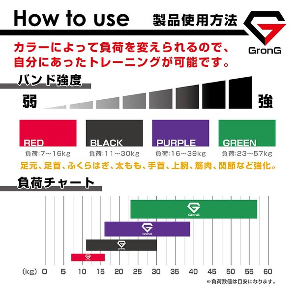 GronG トレーニングチューブ フィットネスチューブ トレーニングチューブ スポーツ ストレッチ エクササイズ 4本セット grong 04