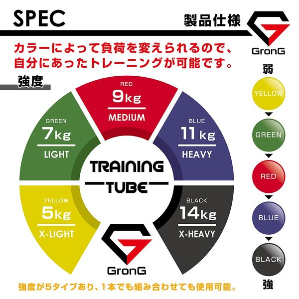 GronG トレーニングチューブ フィットネスチューブ エクササイズバンド 強度別5本セット|grong|06