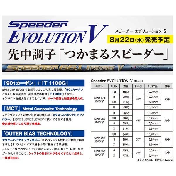 GTD6周年記念ドライバー(GTD 6thAniv)《フジクラ EVOLUTION5》 gtd-golf-shop 05