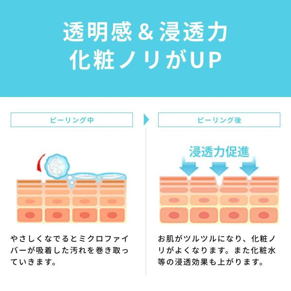 敏感肌 ピーリング 150g  低刺激 黒ずみ 毛穴 角質 くすみ ごわつき 肌まる バリア機能 脂漏性 はだまる マスクニキビ|hadamaru|11