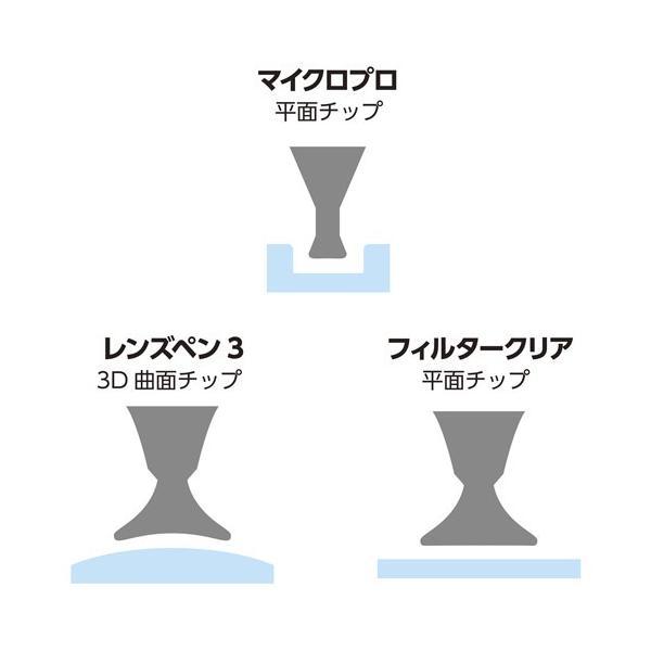 ハクバ レンズペン3プロキット+(プラス) ブラック KMC-LP23BKTP 4977187326031|hakuba|04