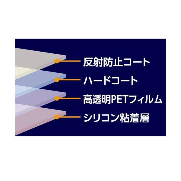 ハクバ SONY Cyber-shot RX100VII / VI / V / IV / III / II / RX100 / RX1RII / RX1R 専用 液晶保護フィルム MarkII  DGF2-SCRX100M7|hakuba|04