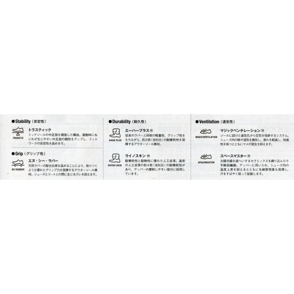 アタックBLADELYTE3・ホワイト×レッド|hakuzantakiu|05