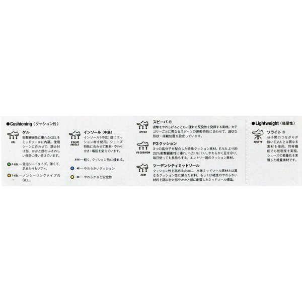 アタックHYPERBEAT SP2・ホワイト×レッド|hakuzantakiu|04