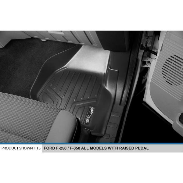 MAXLINER Custom Fit Floor Mats 1st Row Liner Set Black for 2020 Ford Explorer