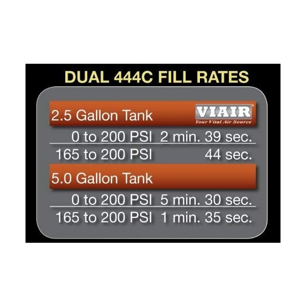 VIAIR 444C 200 PSI Dual Value Pack Chrome