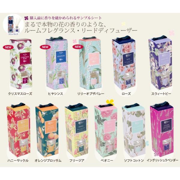 香りサンプルシート ワックスリリカル RHSクラシックガーデン フレグランス リードディフューザー hana-kazaru 02