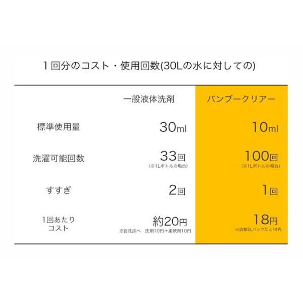バンブークリア 無添加洗剤  竹 国産 3L詰替パックタイプ hanafu 03