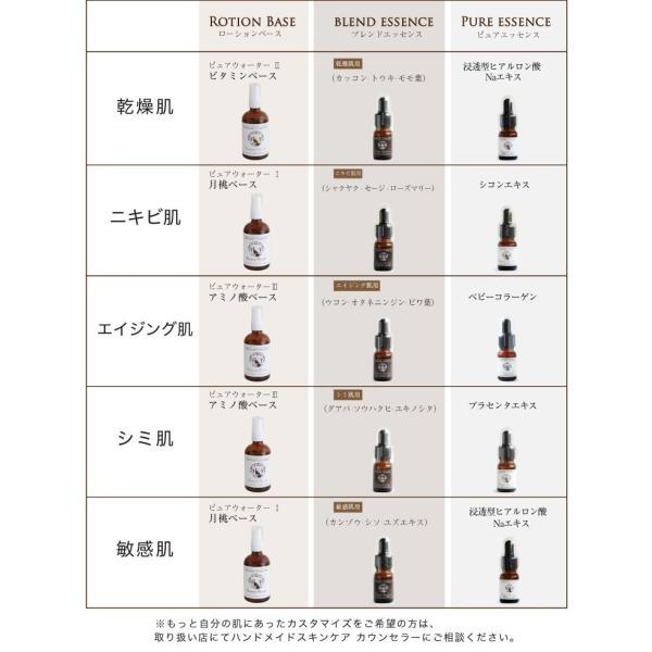 ビタミンベース 手作り化粧水 保湿  ハンドメイド ピュアウォーターII handmade-skincare 09