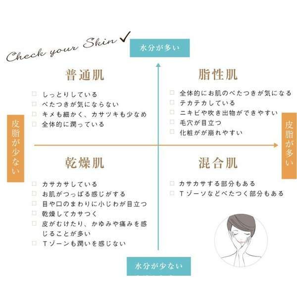 敏感肌(カンゾウ、シソ、ユズ)「高級手作り化粧品原料」ハンドメイド ブレンドエッセンスV|handmade-skincare|10