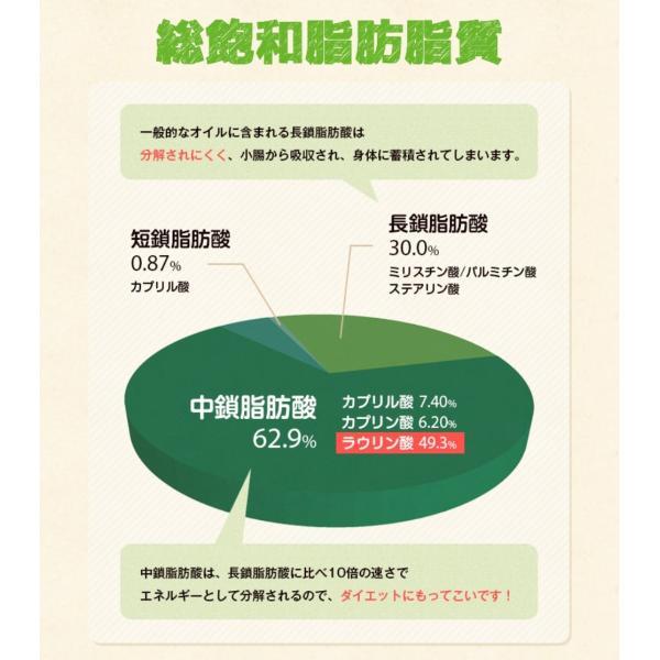 ココナッツオイル 国内充填 有機JAS認定 オーガニック エキストラバージン ココナッツオイル 460mL(425g)×3個セット hands 13