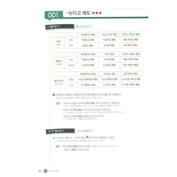 【韓国語教材】New TOPIK2 必須文法 150 (中級) 日本語版|hangulesup|02