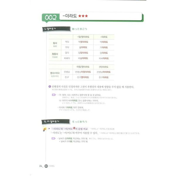【韓国語教材】New TOPIK2 必須文法 150 (中級) 日本語版|hangulesup|04