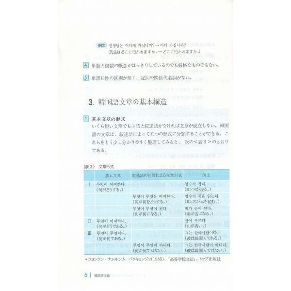 語 文章 韓国