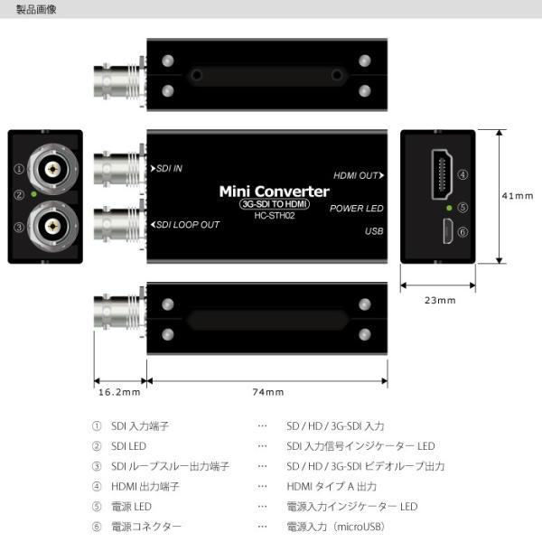 HC-STH02 SDI→HDMI変換コンバーター SDI信号をHDMI信号に変換するコンバーター|hanwha|02