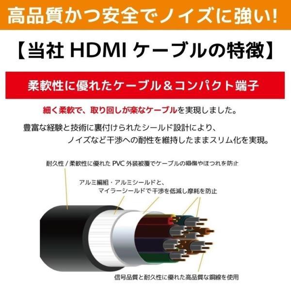 HDMIケーブル 1m Ver.2.0b HDMI ケーブル フルハイビジョン 4K 3D対応 1.0m 100cm HDMI10T 「メ」 hanwha 09