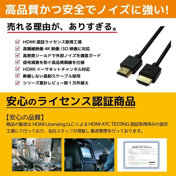 HDMIケーブル 3m フルハイビジョン 4K(30Hz) 対応 3.0m 300cm HDMI30T 「メ」|hanwha|03