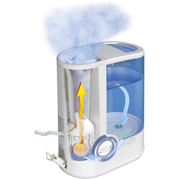 ヴィックス スチーム加湿器&リフレッシュ液<V750K>