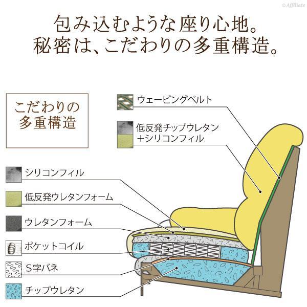 電動リクライニングソファ 幅194cm 布張 Sweet ソファー ソファ ポケットコイル 電動 リクライニングソファ リクライニング 電動リクライニング harda-kagu 04