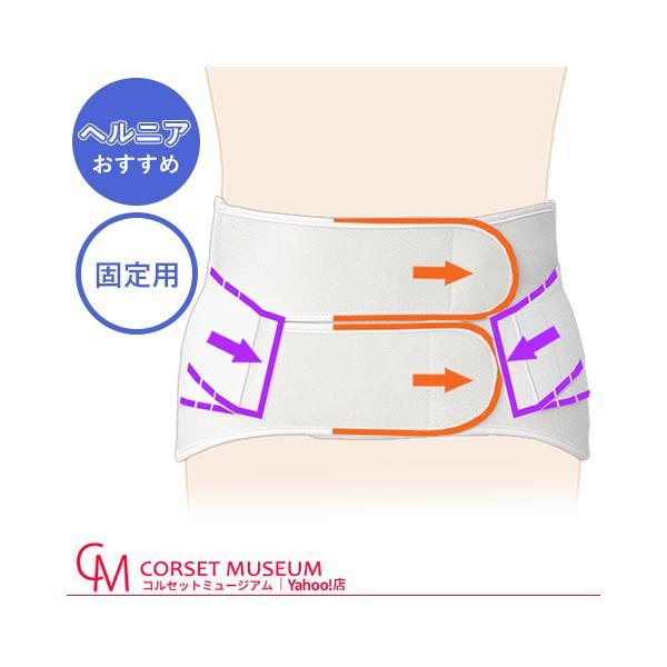 腰痛ベルト腰ベルトコルセット医療用医療椎間板ヘルニア固定サクロデラックス