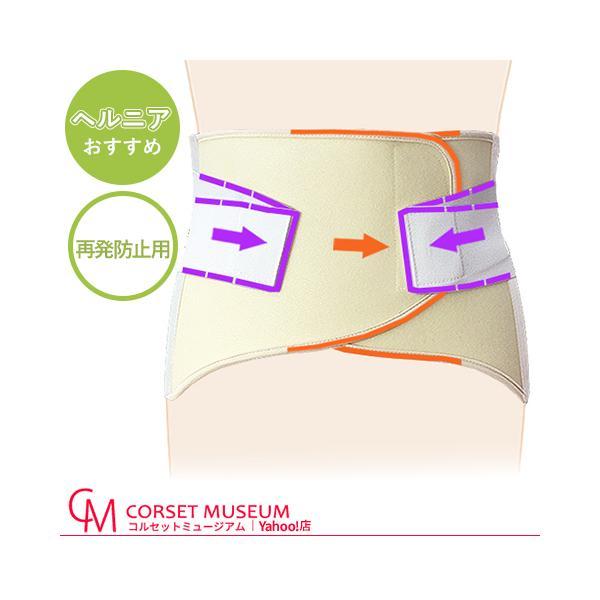 腰痛ベルト腰ベルトコルセット医療用医療椎間板ヘルニア 発防止マックスベルトRX3