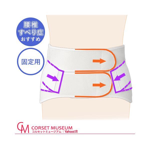 腰痛ベルト腰ベルトコルセット医療用医療腰椎すべり症固定サクロデラックス