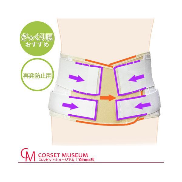 腰痛ベルト腰ベルトコルセット医療用医療ぎっくり腰 発防止マックスベルトse