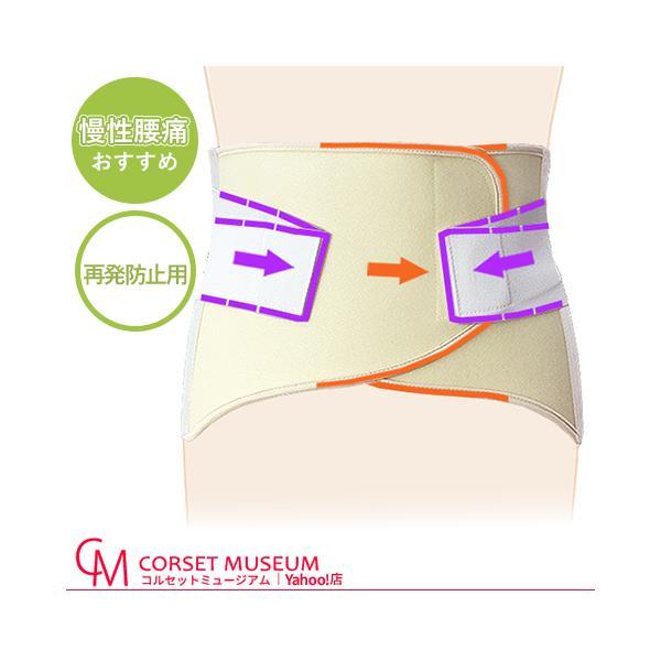 腰痛ベルト腰ベルトコルセット医療用医療慢性腰痛 発防止マックスベルトRX3