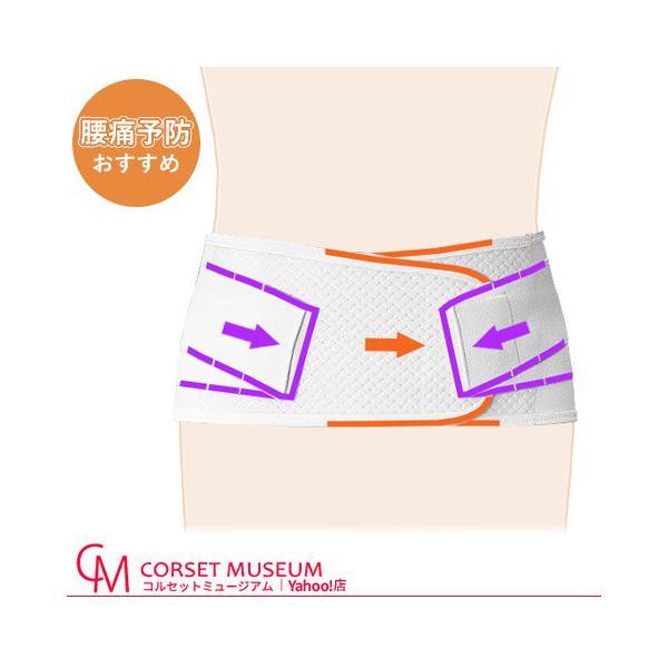 腰痛ベルト腰痛予防用大きいサイズぎっくり腰マックスベルトme2