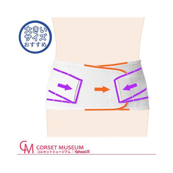 腰痛ベルト腰ベルトコルセット大きいサイズ大きい医療用しっかり固定メッシュぎっくり腰デスクワークの腰痛マックスベルトme2(3L,