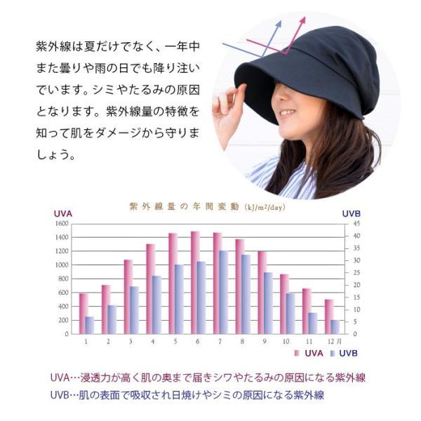 折りたたみ 帽子 レディース uvカット 帽子 UVカット 紫外線対策 小顔効果 のある おしゃれ カモノハシ キャスケット レディース帽子 春 夏 headwear-blake 04