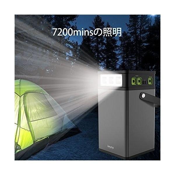 iMuto M10 ポータブル電源 372Wh/100500mAh 大容量バッテリー USB&DC&AC出力 正弦波 バックアップ用予備電源 家庭用蓄電池 100Wインバーター付|healthysmile|04