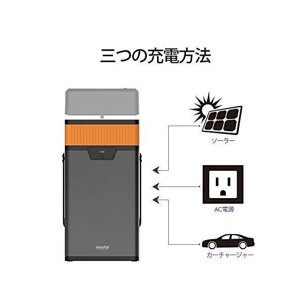 iMuto M10 ポータブル電源 372Wh/100500mAh 大容量バッテリー USB&DC&AC出力 正弦波 バックアップ用予備電源 家庭用蓄電池 100Wインバーター付|healthysmile|05