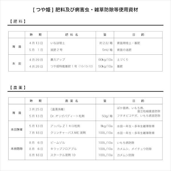新米 つや姫 特別栽培米 お米 5kg 山形県 令和2年産 精白米|heartlandfarm|11