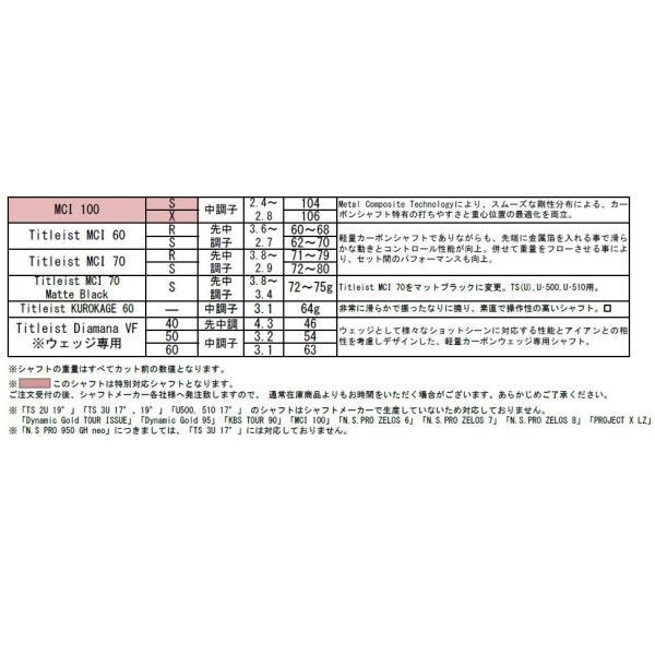 【カスタムオーダー】タイトリスト T100 アイアン 5本セット(#6〜9、PW)NS/MODUS/DG/TOUR.ISSUE/KBS/PROJECT.X|heartstage|07