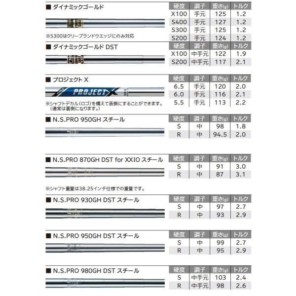 【カスタムオーダー】ダンロップ スリクソン Z785 アイアン 6本セット(#5〜9、PW) MODUS/KBS/プロジェクトX【シャフト、ロフト、ライ角】 heartstage 04