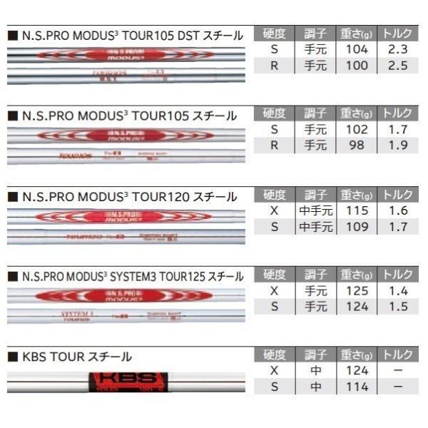 【カスタムオーダー】ダンロップ スリクソン Z785 アイアン 6本セット(#5〜9、PW) MODUS/KBS/プロジェクトX【シャフト、ロフト、ライ角】 heartstage 05