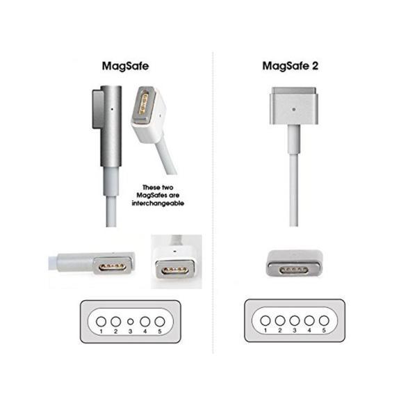 Macbook Air 電源アダプタ 45W MagSafe 2 T型 充電器 Mac 互換電源アダプタ T字コネクタ 14.85V 3.05A Macbook A1466 / A1465 / A1436 / A1435|heiman|03