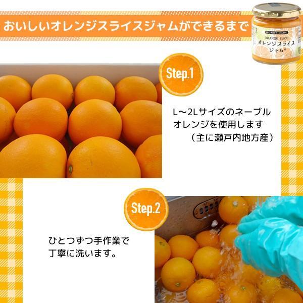 【季節限定】オレンジ スライスジャム ローズメイ heliosholding 04