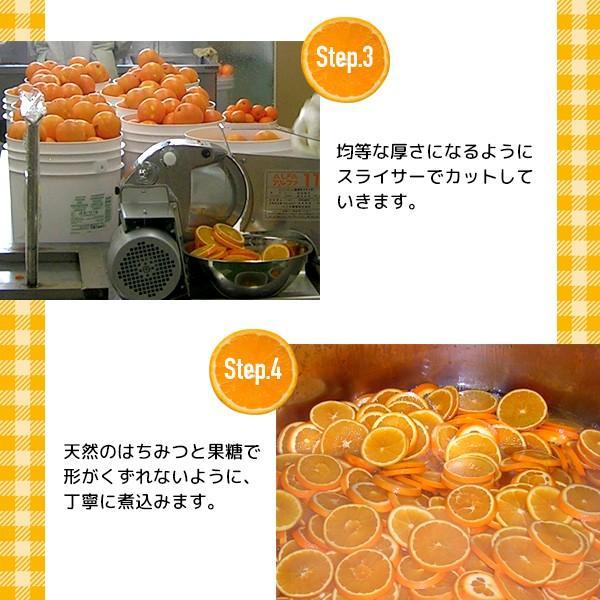 【季節限定】オレンジ スライスジャム ローズメイ heliosholding 05