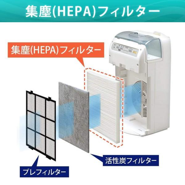 アイリスオーヤマ 加湿空気清浄機 集塵フィルター HXF-A25HF