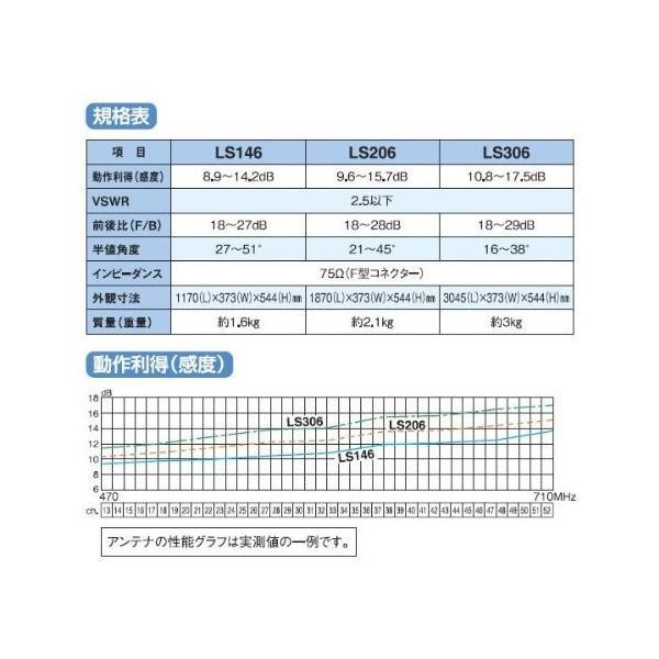 マスプロ 地上デジタルアンテナ30素子 高性能型 LS306