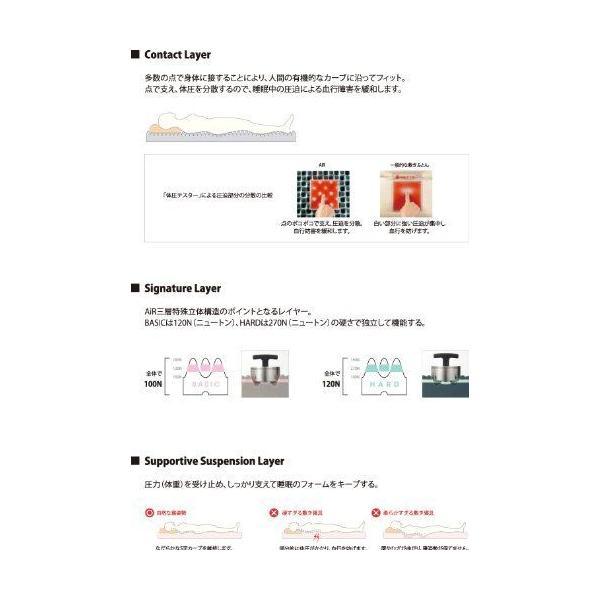 西川 エアー AIR 01 HARD マットレス ネイビー シングル |hidatakayama-store|05