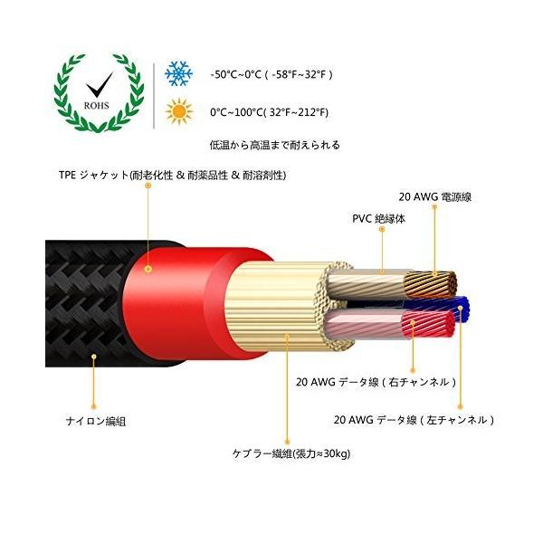 PCCITY Hifiman Editions S ヘッドホン 対応用 ケーブル ヘッドフォン リケーブル 銀メッキ ケーブル