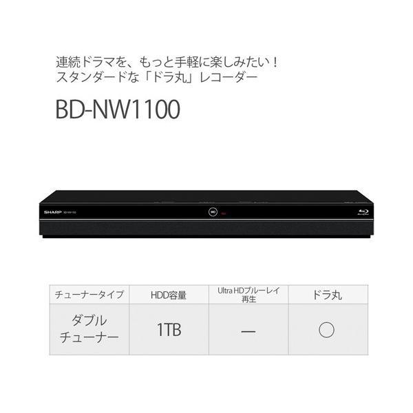 ブルーレイレコーダー DVDレコーダー ブルーレイ カメラ シャープ AQUOSブルーレイレコーダー 1TB 2チューナー BD-NW1100