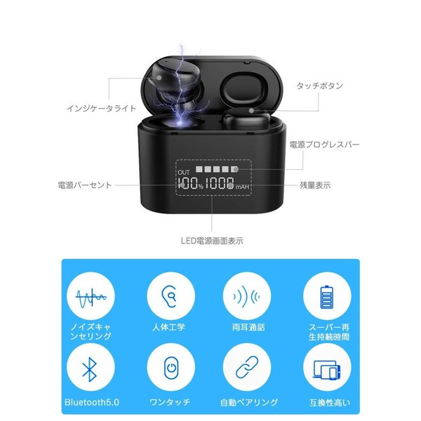 最新版 2019 Bluetooth5.0+EDR搭載 Bluetooth イヤホン Hi-Fi高音質 音量調整可 3Dステレオサウンド 完|hikarigarden|05