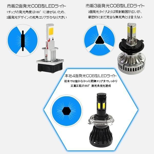 3%クーポン!LEDヘッドライト/フォグランプ 新世代COB型 H7 H8 H11 H16 H4 Hi/Lo切替 8000LM 4面発光 360°無死角発光 バルブ2個 nzg|hikaritrading1|03