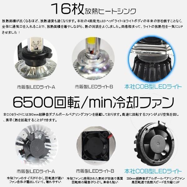 3%クーポン!LEDヘッドライト/フォグランプ 新世代COB型 H7 H8 H11 H16 H4 Hi/Lo切替 8000LM 4面発光 360°無死角発光 バルブ2個 nzg|hikaritrading1|05
