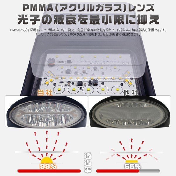 LED作業灯 ワークライト 66W 60W led投光器 5発光モード フラッシュ IP67防水 明るい トラック 集魚灯 12V/24V 丸型 角型 投光&集光両立 一年保証 8個FGYG|hikaritrading1|04